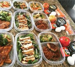 Meal Preparation for a Healthy Lifestyle