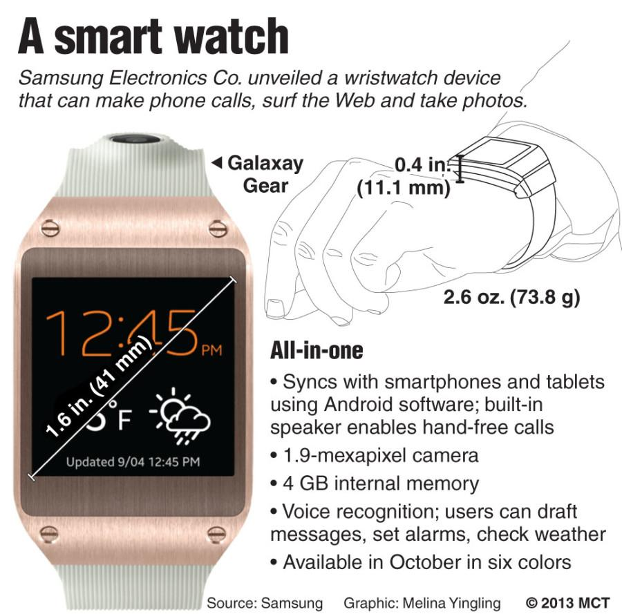 10 things you need to know about the Galaxy Gear Smartwatch