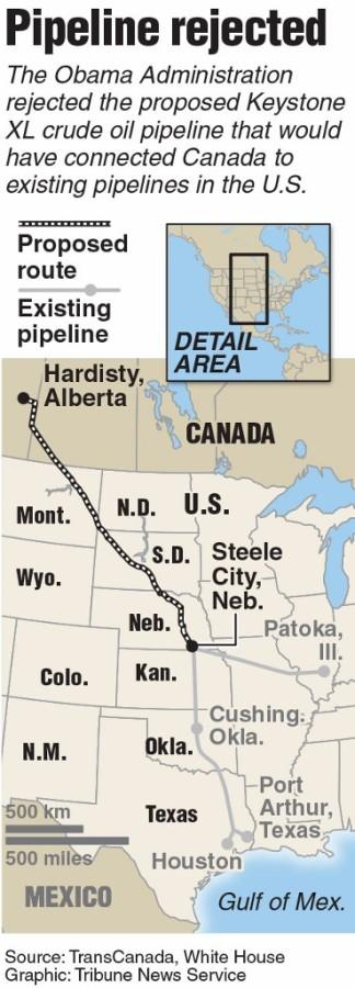 Map+locating+the+proposed+path+of+the+Keystone+pipeline.