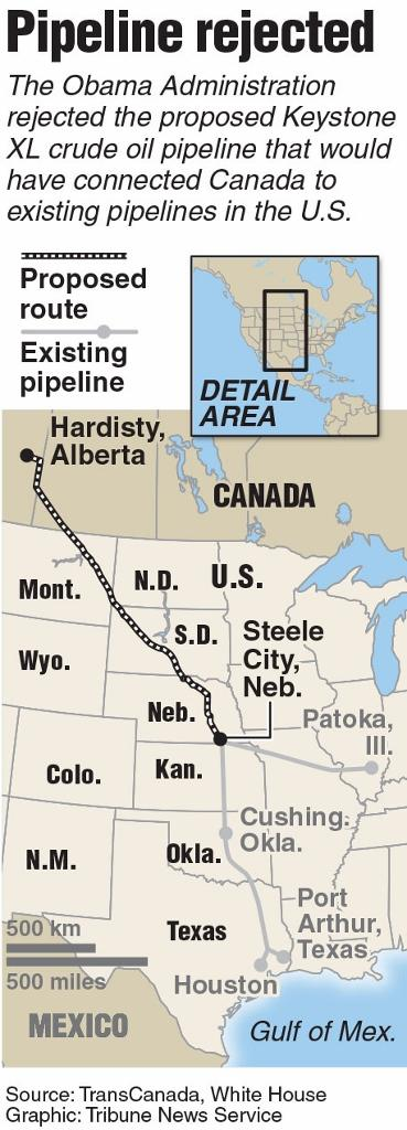 Map locating the proposed path of the Keystone pipeline.